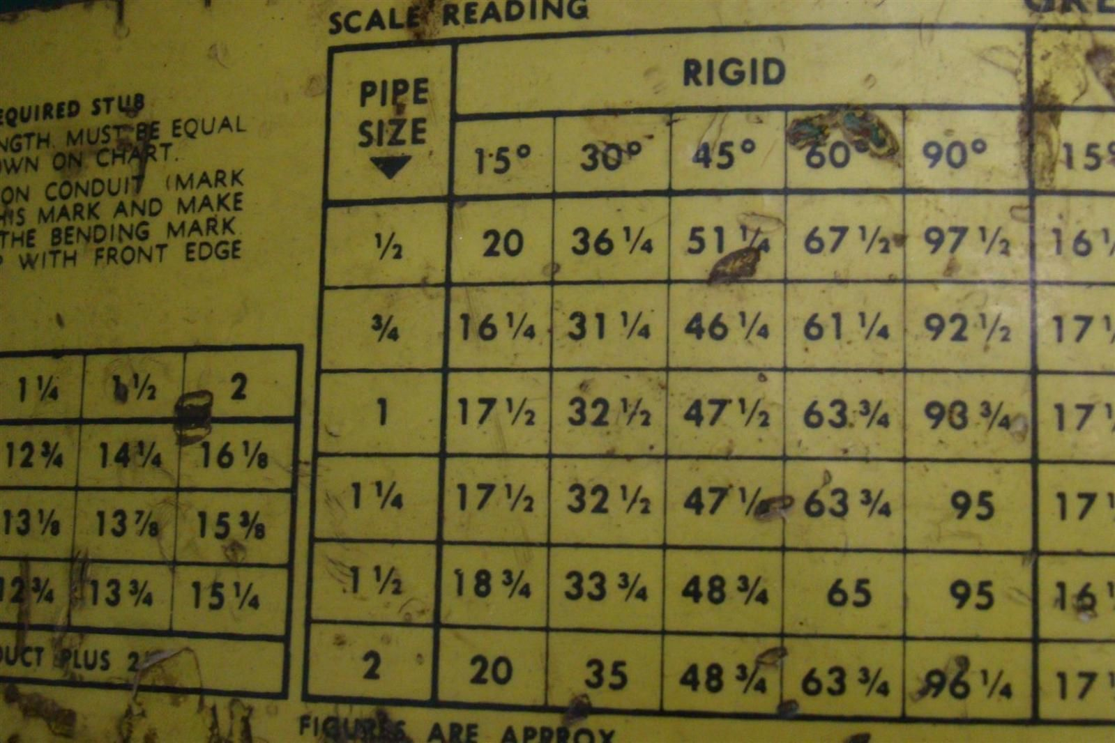 Electrical Bender Chart : Greenlee electric bender power unit ebay