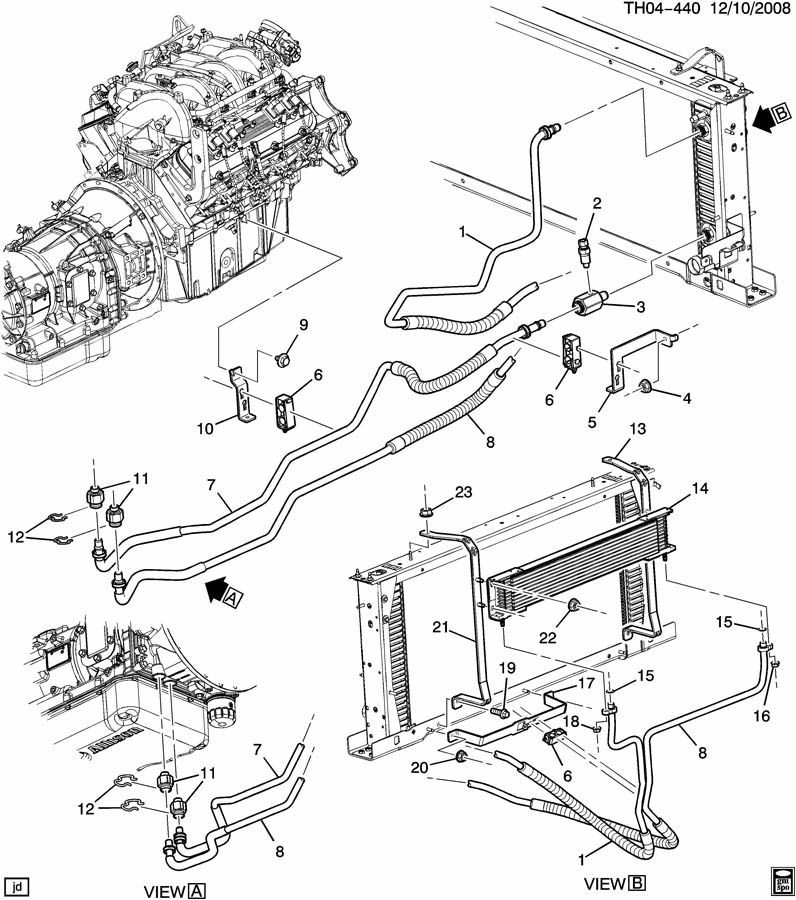 Gmc 1500 Transmission Cooler Line Diagram Gm Auto Wiring Diagrams