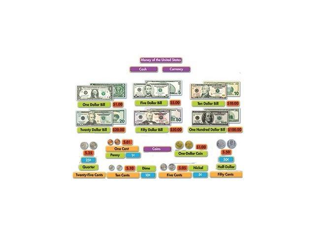 Eureka Money Mini Bulletin Board Sets