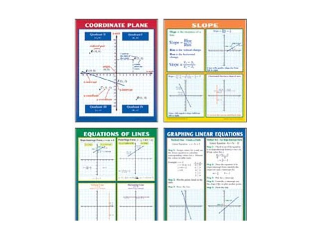 Teaching Poster Set: Graphing Slope & Linear Equations; no. MC-P204