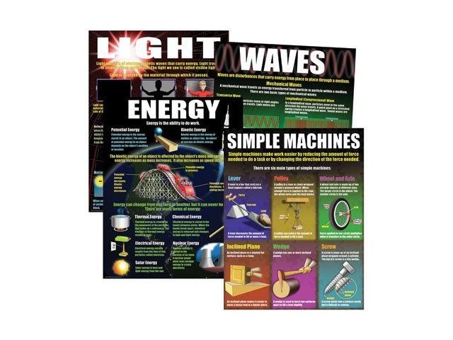 Teaching Poster Set: Physical Science Basics; no. MC-P214