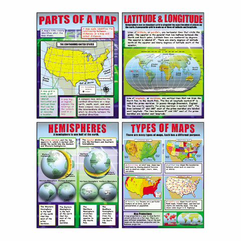 BASIC MAP SKILLS TEACHING POSTER