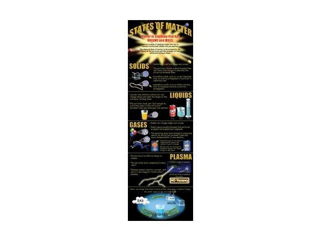 Colossal Poster: States of Matter; no. MC-V1653