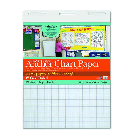 chart paper