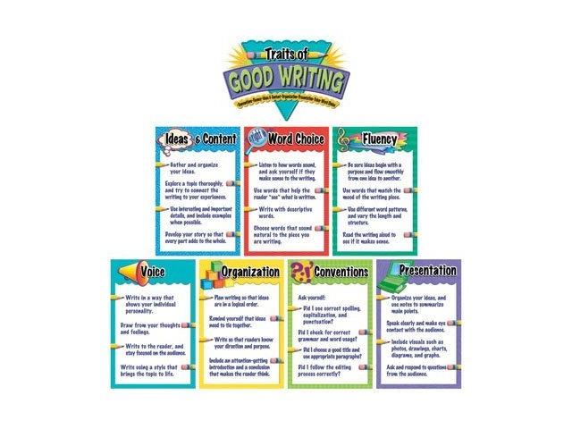 Teacher Created Resources Traits of Good Writing Bulletin Board (4785)