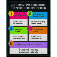 HOW TO CHOOSE THE RIGHT BOOK