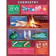 Carson Dellosa Mark Twain Chemistry Chart (5862)