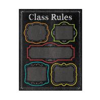 CLASS RULES CHART - CHALK
