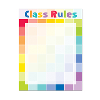 CLASS RULES CHART - PAINT