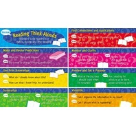 Reading Think-Alouds Mini Bulletin Board Set
