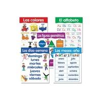 Spanish Basic Skills 5-Chart Pack; Charts are 17 x 21-3/8; no. CTP5792