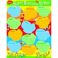 Eureka Dr. Seuss Birthday Poster