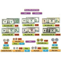 Eureka Money Mini Bulletin Board Sets