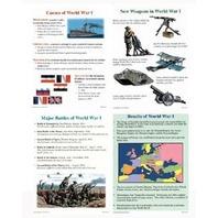 Teaching Poster Set: World War I; no. MC-P071