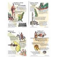 Mcdonald Publishing MC-P110 Poster Set North American Indians Gr 4-9