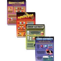 Teaching Poster Set: Electricity & Magnestism; no. MC-P111