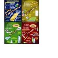 Teaching Poster Set: The Metric System; no. MC-P136