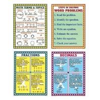Teaching Poster Set: Test-Taking; Math; no. MC-P140