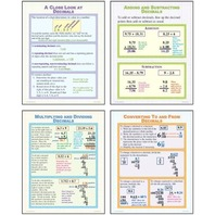 MCDONALD PUBLISHING MC-P173 Working With Decimals Poster Set