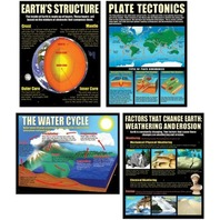 Teaching Poster Set: Earth Science Basics; no. MC-P211