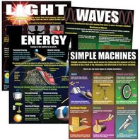 Teaching Poster Set: Physical Science Basics; no. MC-P214