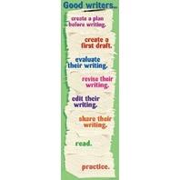 Colossal Poster: What Good Writers Do; no. MC-V1618