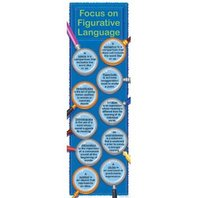 Colossal Poster: Figurative Language; no. MC-V1666