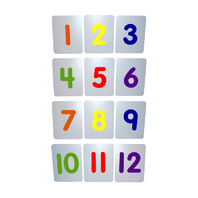 STYRENE NUMBER SIGNS