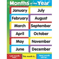 Months of the Year (Stars)
