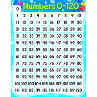 NUMBERS 0-120 SEA BUDDIES LEARNING