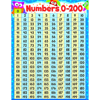 NUMBERS 0-200 OWL-STARS LEARNING