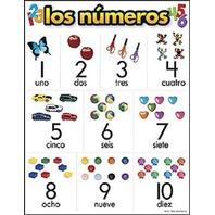 los números (SP)