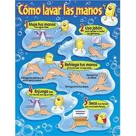 Cómo lavar las manos (SP)