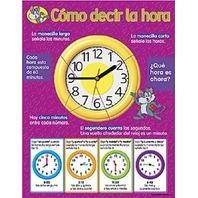 Cómo decir la hora (SP)