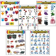 Kindergarten Basic Skill Combo Pack; 5 Charts; no. T-38920
