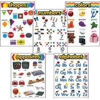 Kindergarten Basic Skill Combo Pack; 5 Charts; no. T-38920