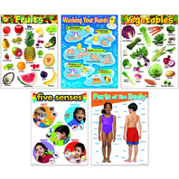 HEALTHY LIVING LEARNING CHARTS