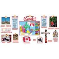 Canadian Symbols (ENG/FR)