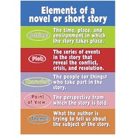 Argus Poster: Elements Of A Novel Or Short Story; no. T-A63260