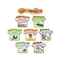 Teacher Created Resources Parts of Speech Mini Bulletin Board (4058)