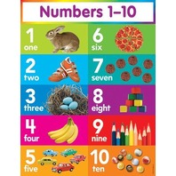 Scholastic Teacher's Friend Numbers 1-10 Chart, Multiple Colors (TF2505)
