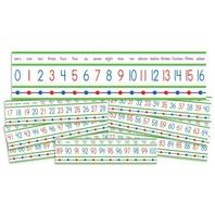 Scholastic Teacher's Friend Numbers 0-100! Mini Bulletin Board (TF8060)