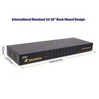 CKL HDMI USB KVM Switch 8 Port, PC Monitor Keyboard Mouse Switcher - 1080P, 3D