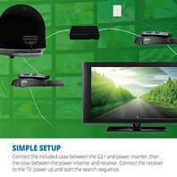 Winegard GM-6035 Carryout G2+ Automatic Portable Satellite TV Antenna with Power