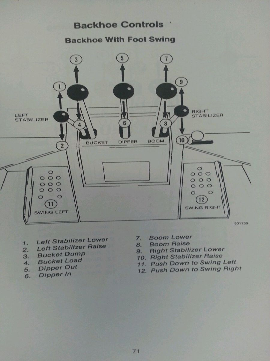 case 580 sk wiring diagram case 621 wiring diagram wiring
