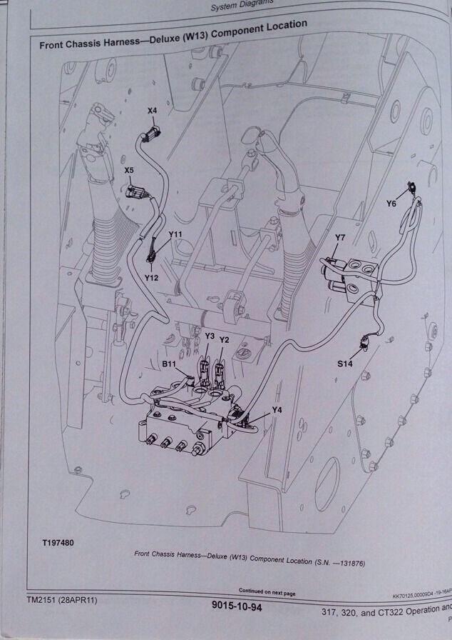 John Deere Jd 317 320 Ct322 Skid Loader Operation Test Service Manual Tm2151