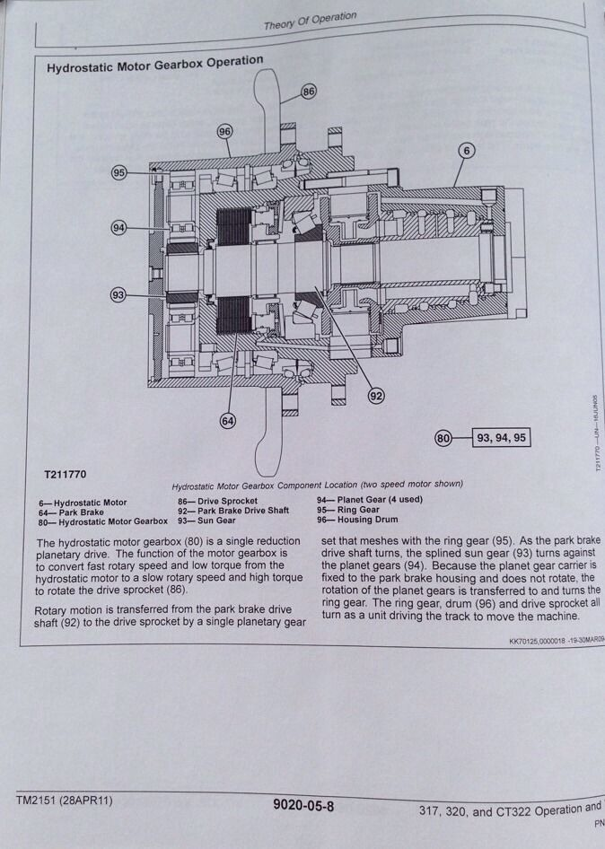 John Deere Ct332 Wiring Diagram : John deere final drive parts list tractor engine