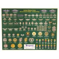 Vanguard POSTER: ARMY BADGES