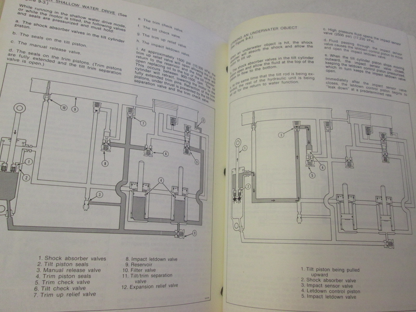 140 Hp Omc Service Manual