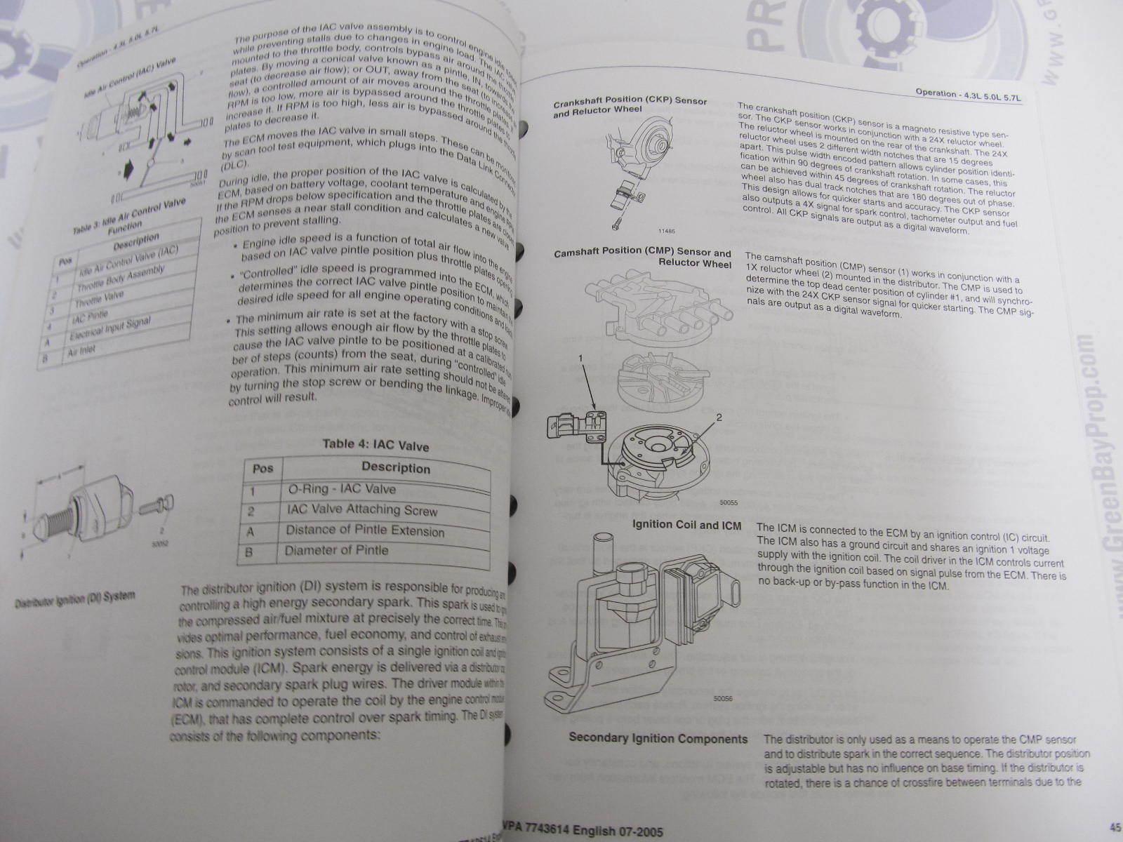 Volvo aq 250 sterndrive manual ebook array volvo penta 2002 manuale u2013 idea di immagine auto rh auto kaybueno com fandeluxe Choice Image